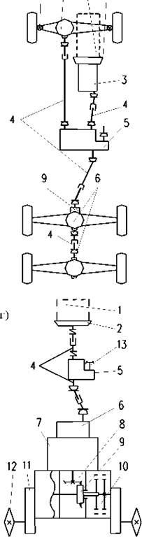 Структурные схемы трансмиссий: