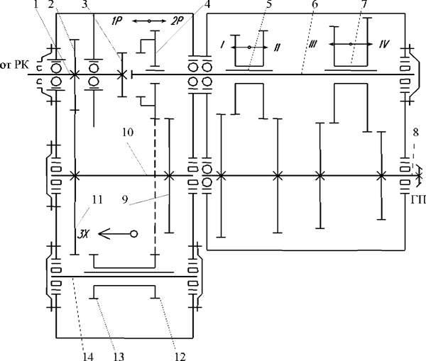 Схема тракторной