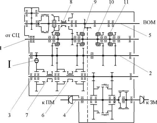 Схема шестнадцатиступенчатой