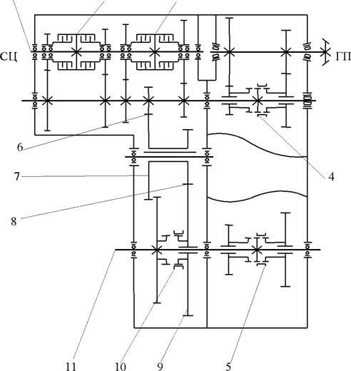 Рис. 7 Кинематическая схема