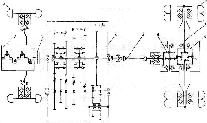 Рис. 35 Кинематическая схема